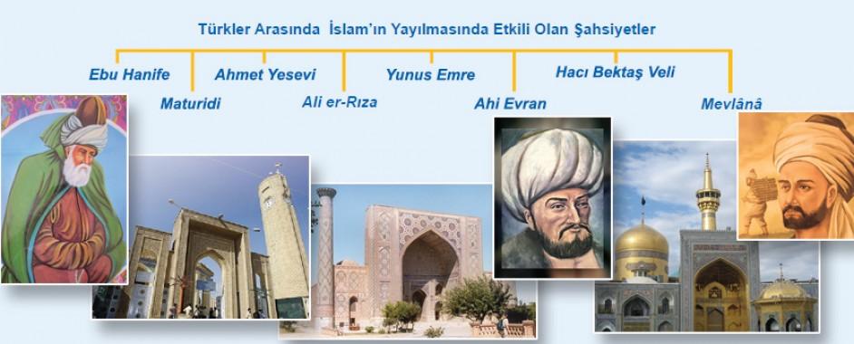 Karahanlılar ve İslam'ın yayılmasındaki katkıları